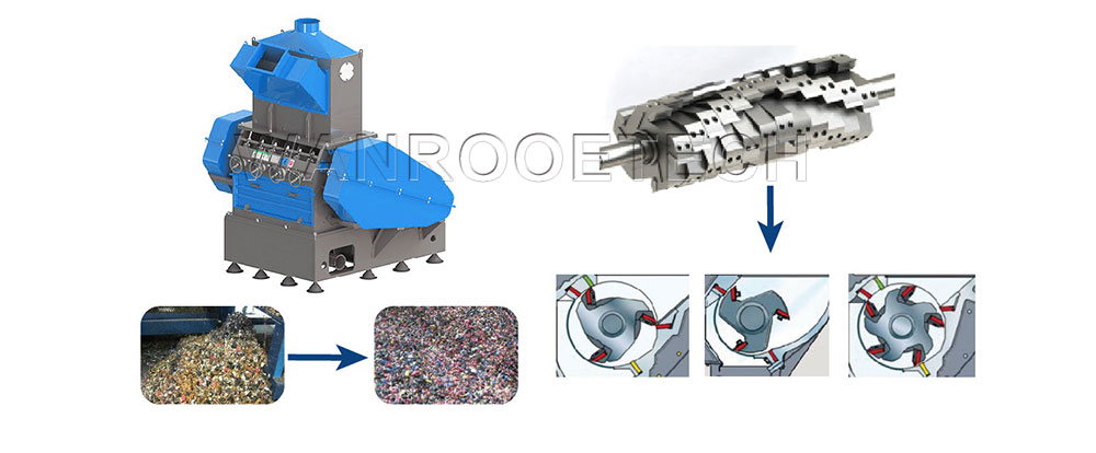 Cable Wire Recycling Machine, Cable Wire Granulator - Wanrooe Machine