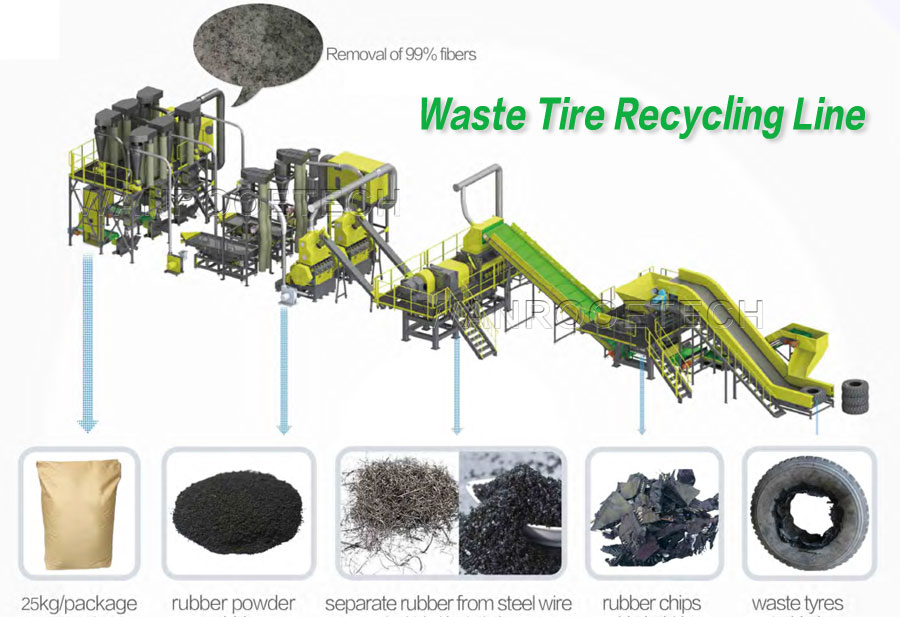 waste-tire-recycling-line.jpg