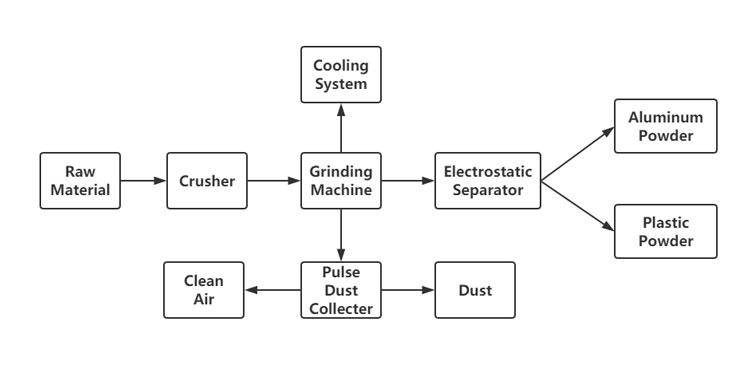 plastic-aluminum-recycling-process.jpg