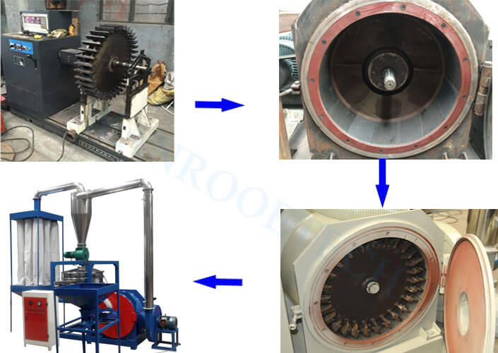 PVC Pipe Regrind Material Pulverizer Mill