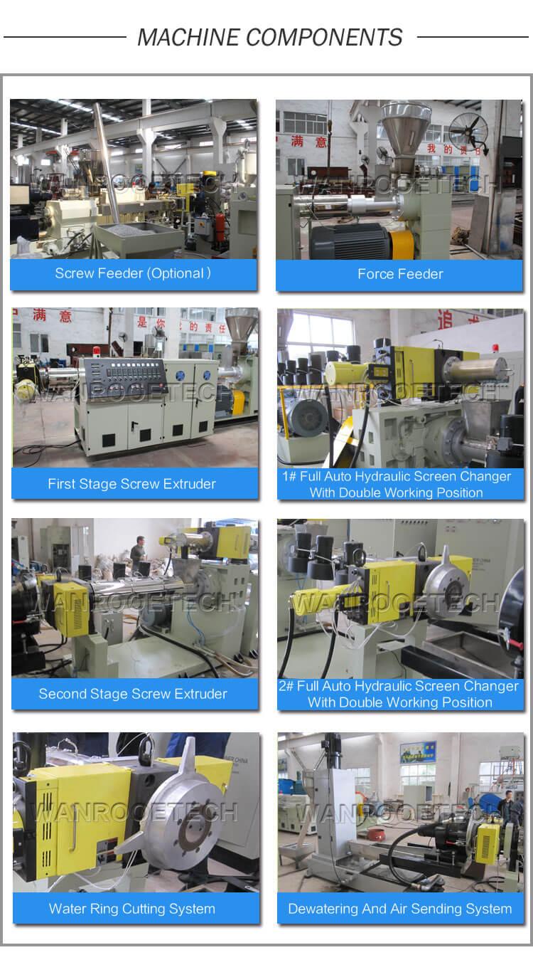 Regrind Plastic Granulating Machine,Plastic Grinded Material Pelletizer,Water Ring Pelletizer,Waste Plastic Recycling Machine,Plastic Pelletizing Machine