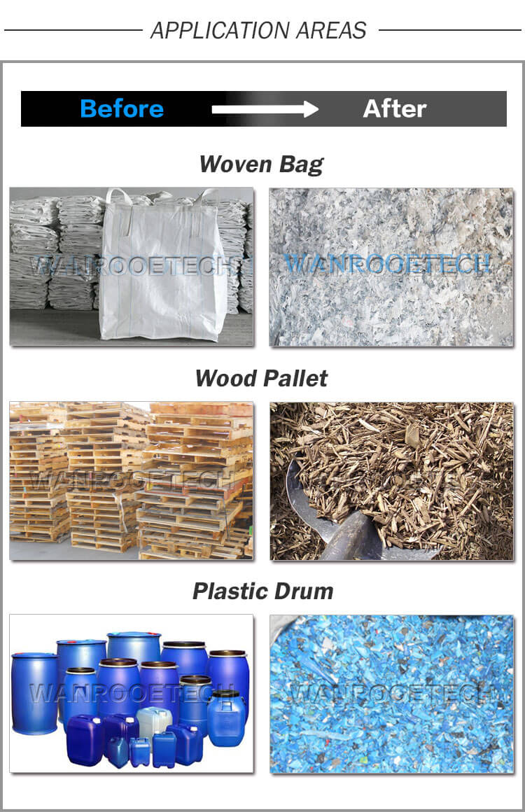 Twin Shaft Shredder,Double Shaft Shredder,Dual Shaft Shredder,plastic shredder,Plastic Bag Shredder