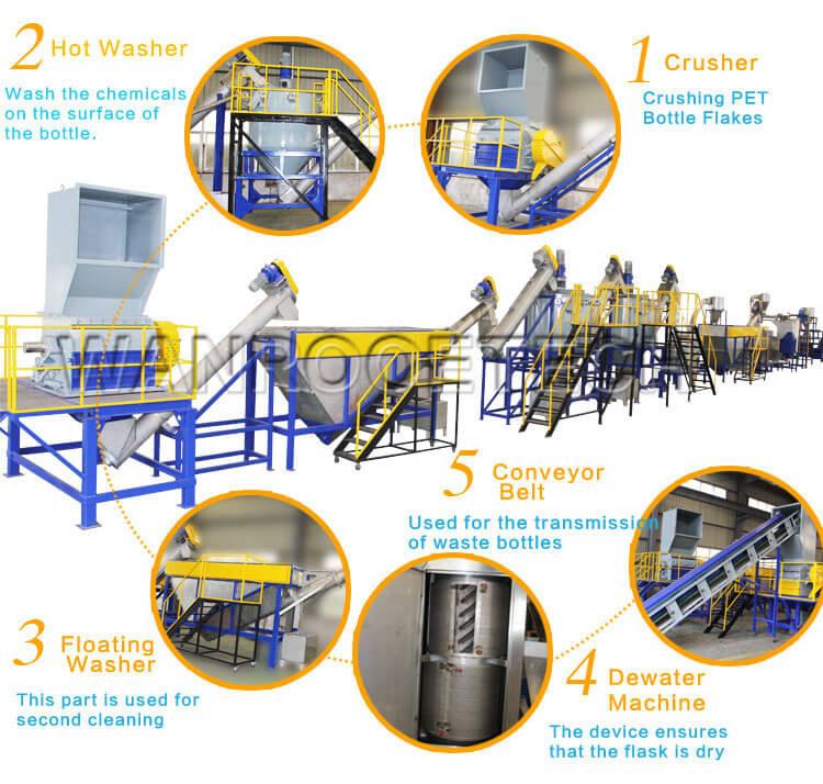 PET Washing Line,PET Bottle Washing Recycling Line,PET Bottle Recycling Plant ,PET Flakes Washing Machine ,Plastic Washing Line